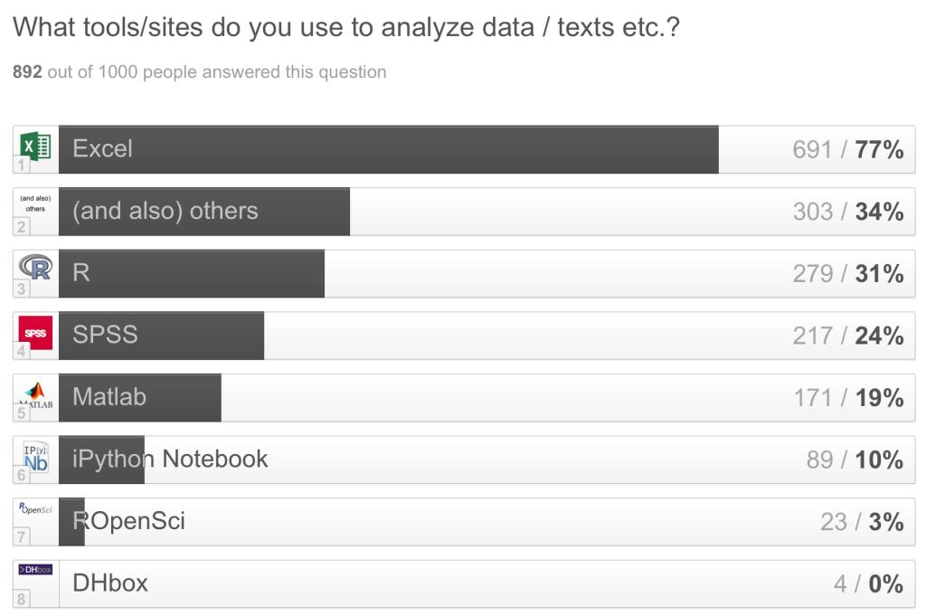 Typeform 1000 - Analyze