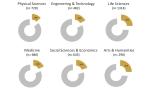 impact-altmetrics share