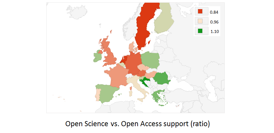 OS vs. OA support EU member states