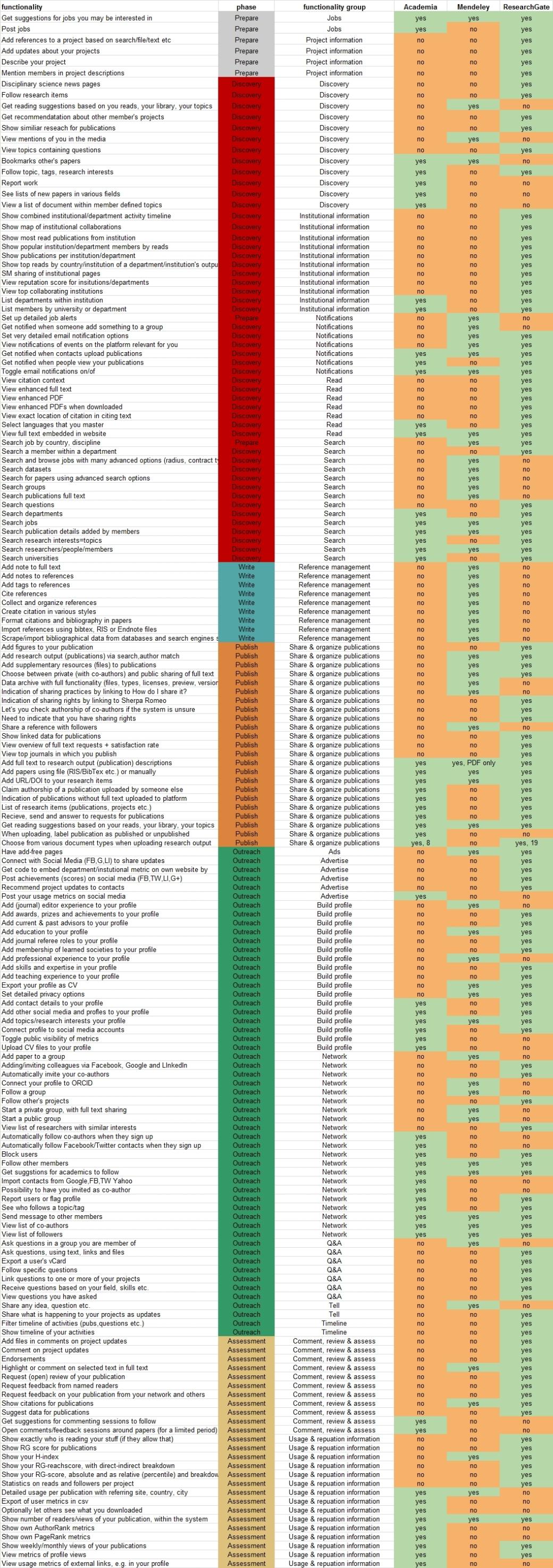 functionalities-list-total