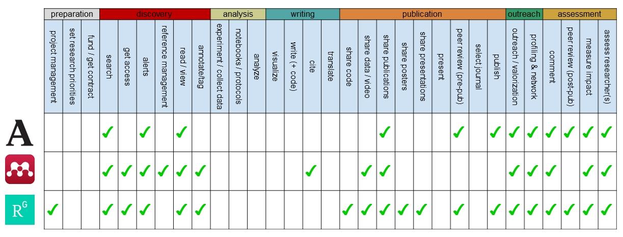 functionalities_31activities
