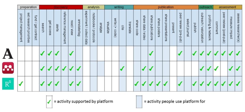 survey__reported_activities