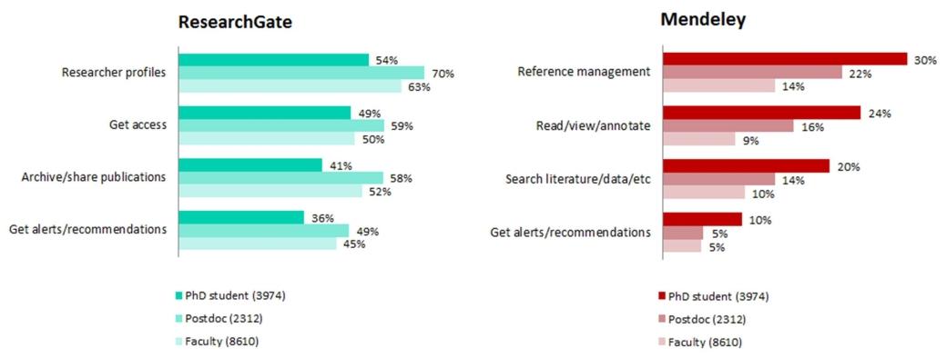 survey_presetactivities.jpg